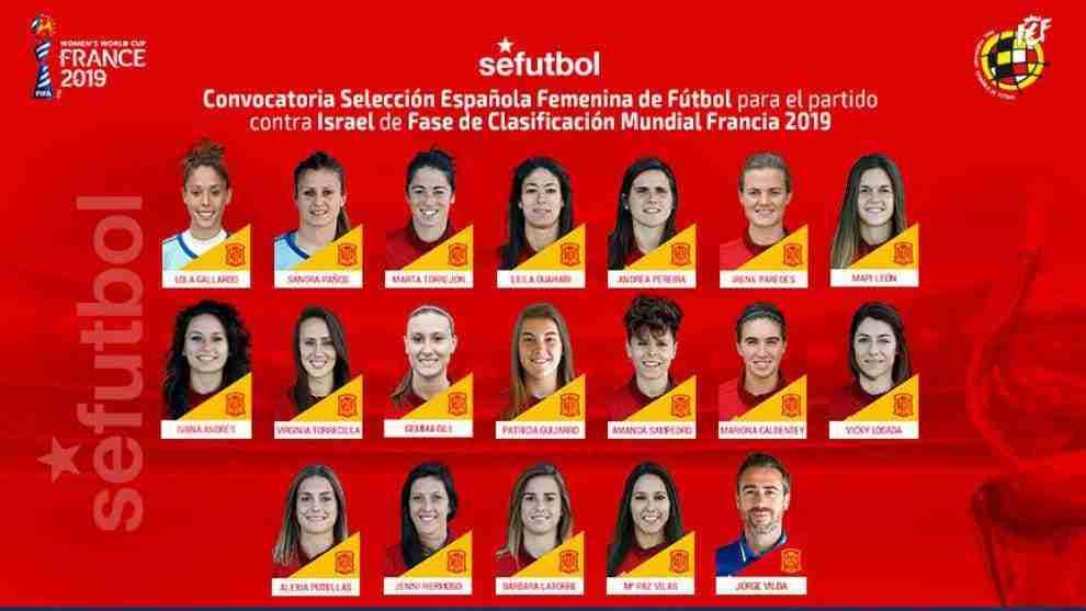 Convocatoria Selección Española femenina partido Israel