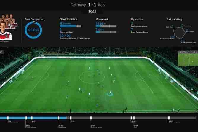 Aprender a analizar datos de fútbol