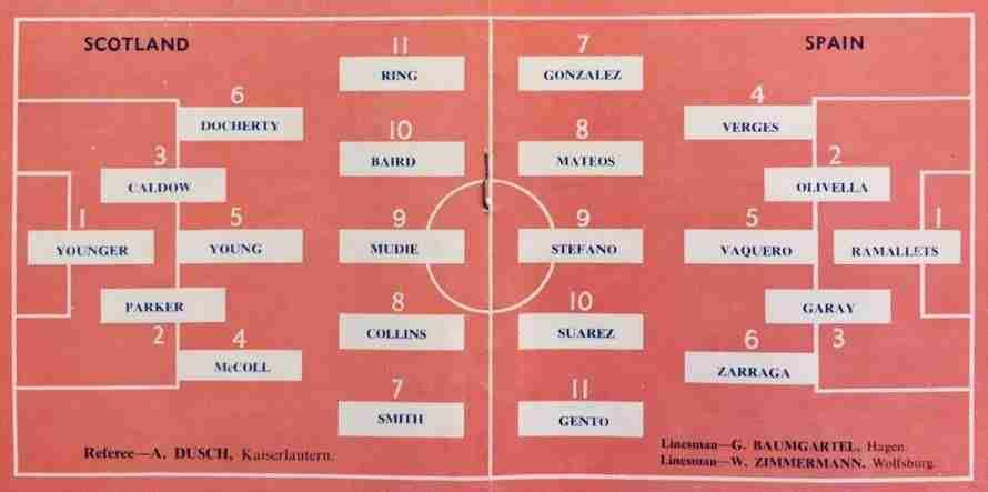 El once titular español, muy potente, fracasó en el intento de clasificar a España para el Mundial de Suecia de 1958.