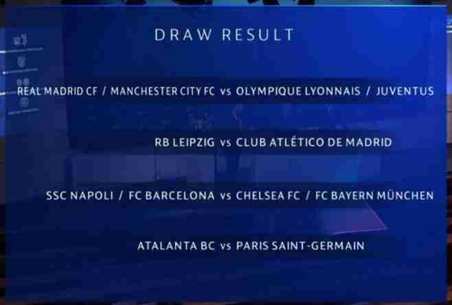 Cuartos de final de la Champions League 19/20