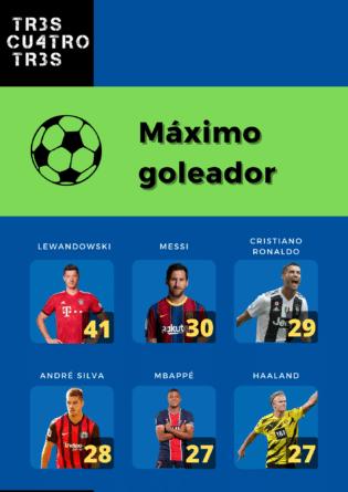 Máximo goleador