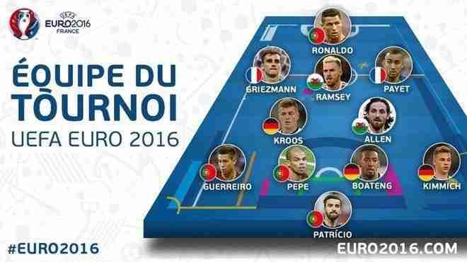 once ideal eurocopa